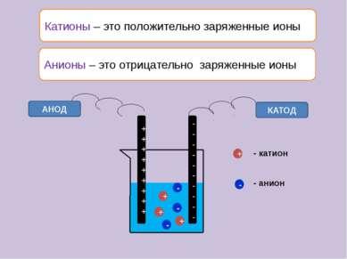 катион и анион определение в химии и физике